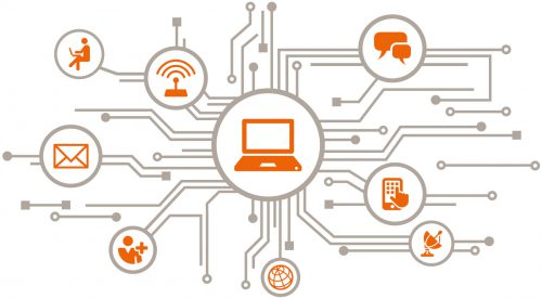 Internet of Things IoT Third Party Risk