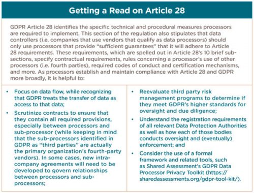 GDPR Article 28 Third Party GDPR Risk