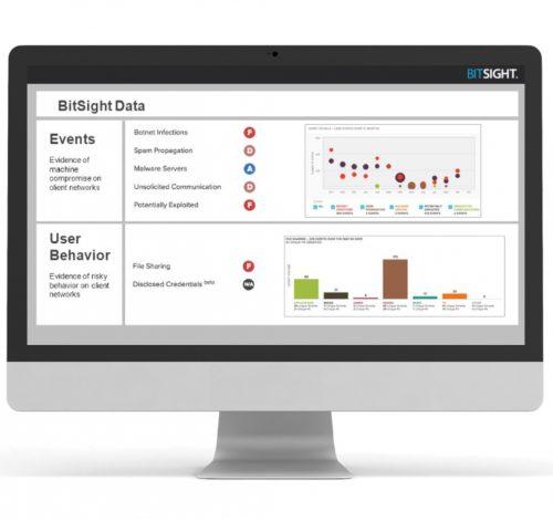 BitSight Partner Security Ratings Screen Grab DVV Solutions TPRM