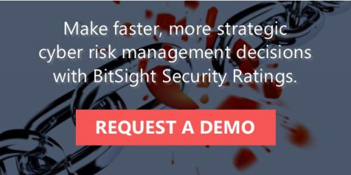 EBA European Banking Authority BitSight Cyber Security Ratings TPRM