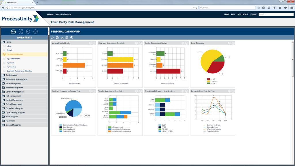 ProcessUnity dashboard 2