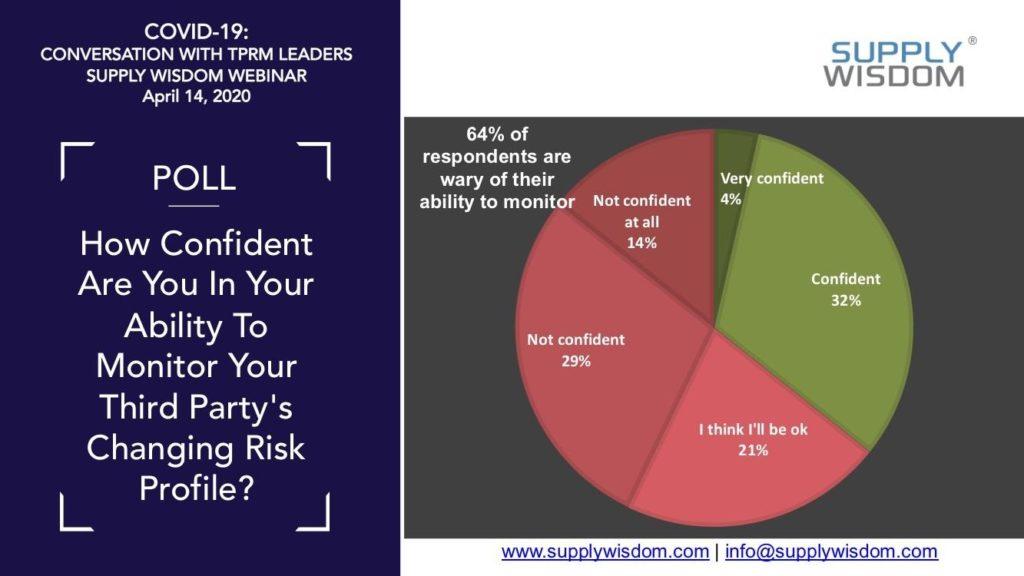 Supply Wisdom COVID 19 Third Party Risk Location Risk Webinar 2
