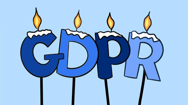 GDPR Law Firms 2nd Birthday TPRM