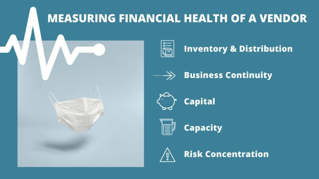 Shared Assessments Measuring Supplier Financial Health