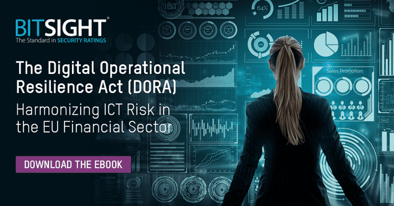 DORA Digital Operational Resilience Act banner